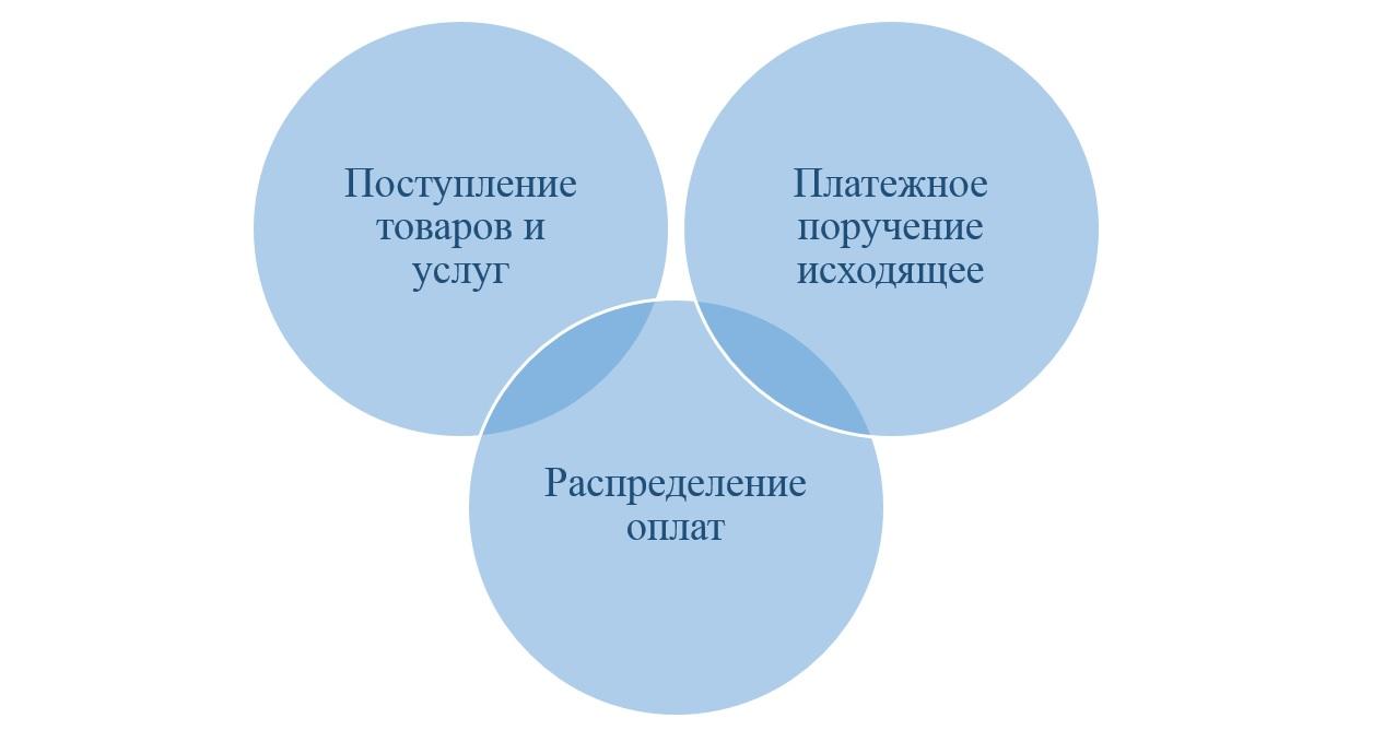1С Донецк аптеки 10