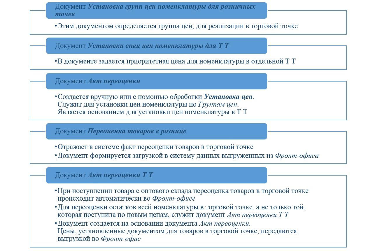 1С Донецк аптеки 11