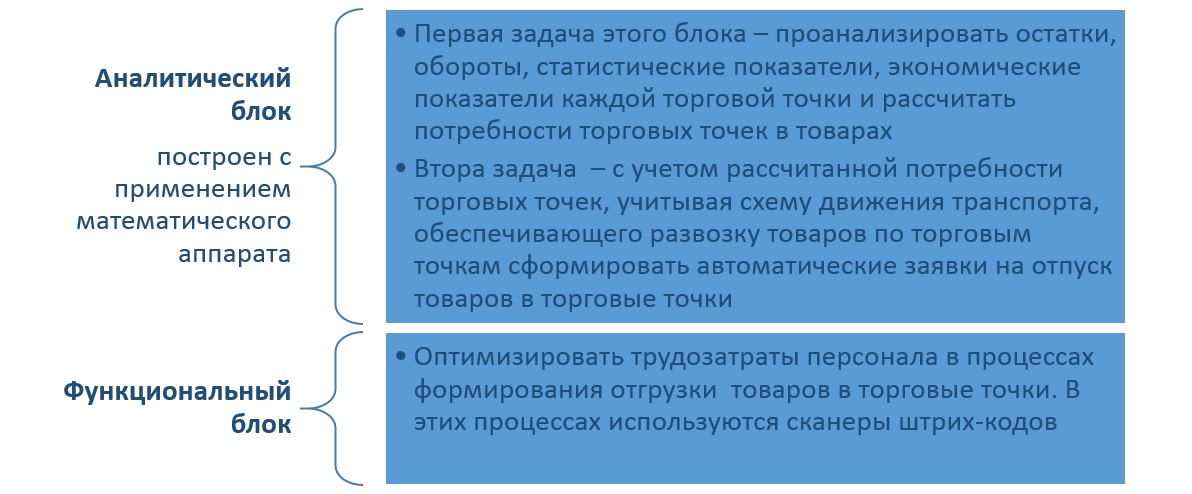 1С Донецк аптеки 12