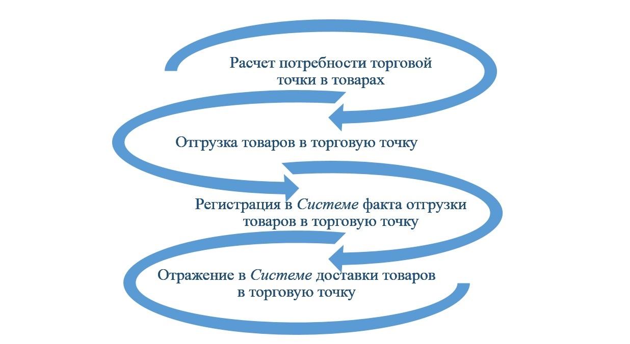 1С Донецк аптеки 13