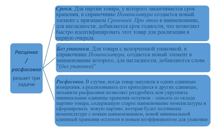 1С Донецк аптеки 18
