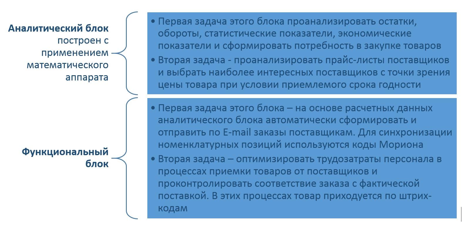 1С Донецк аптеки 3