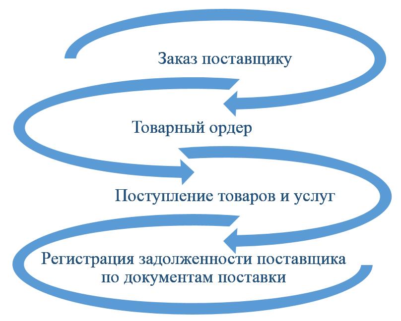 1С Донецк аптеки 9
