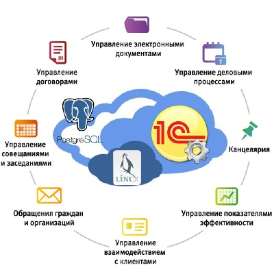 1С Донецк документооборот_5