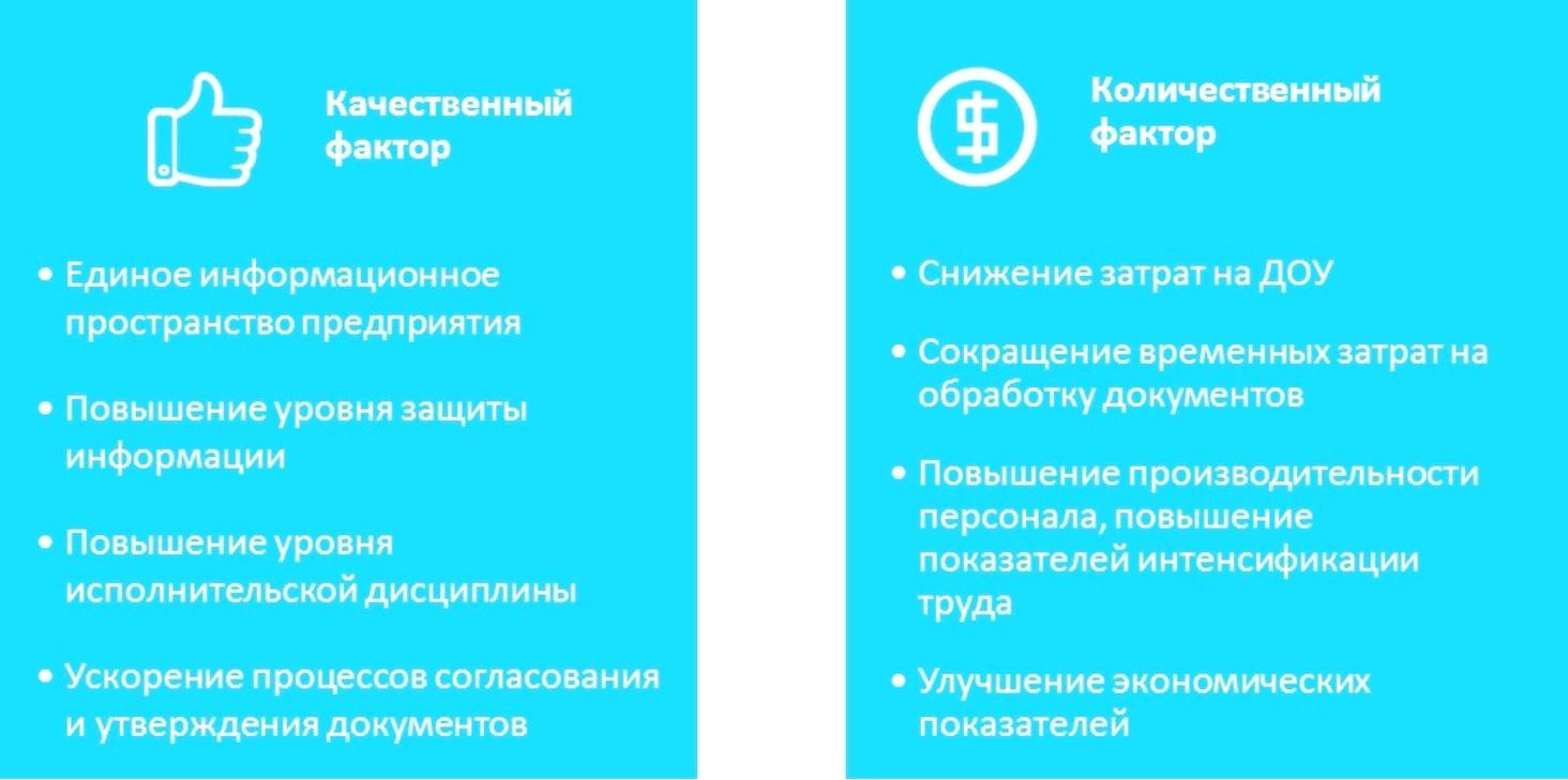 1С документооборот Донецк